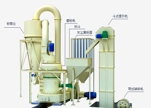铝矾土加工工艺流程