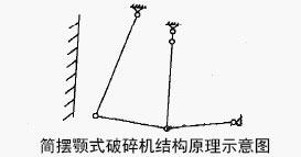 简摆颚式破碎机的结构原理示意图