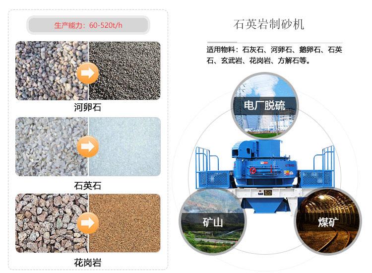石英岩制砂机应用范围