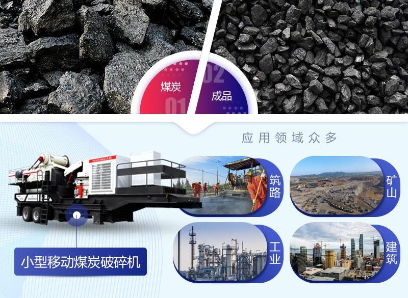 煤炭原料以及成品