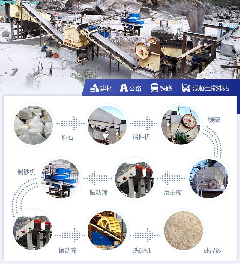 风化砂制砂生产线工艺流程