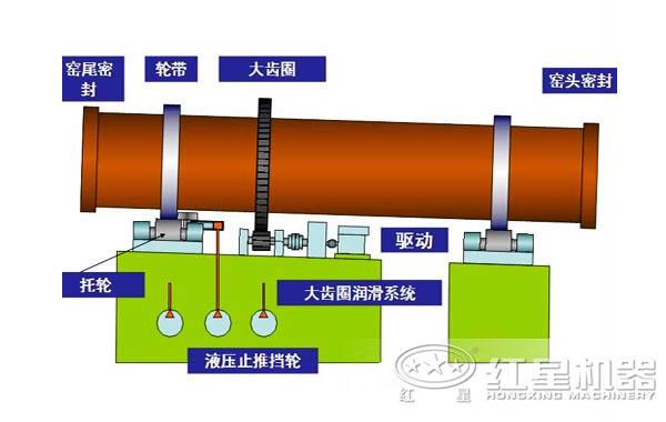 活性石灰窑结构图