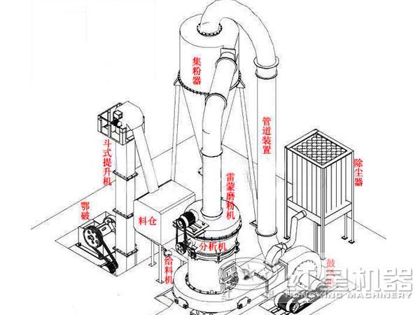 重晶石磨粉机结构