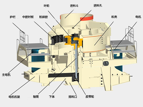 石英岩制砂机结构图